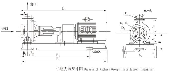 RY型风冷式导热油泵机组安装尺寸图